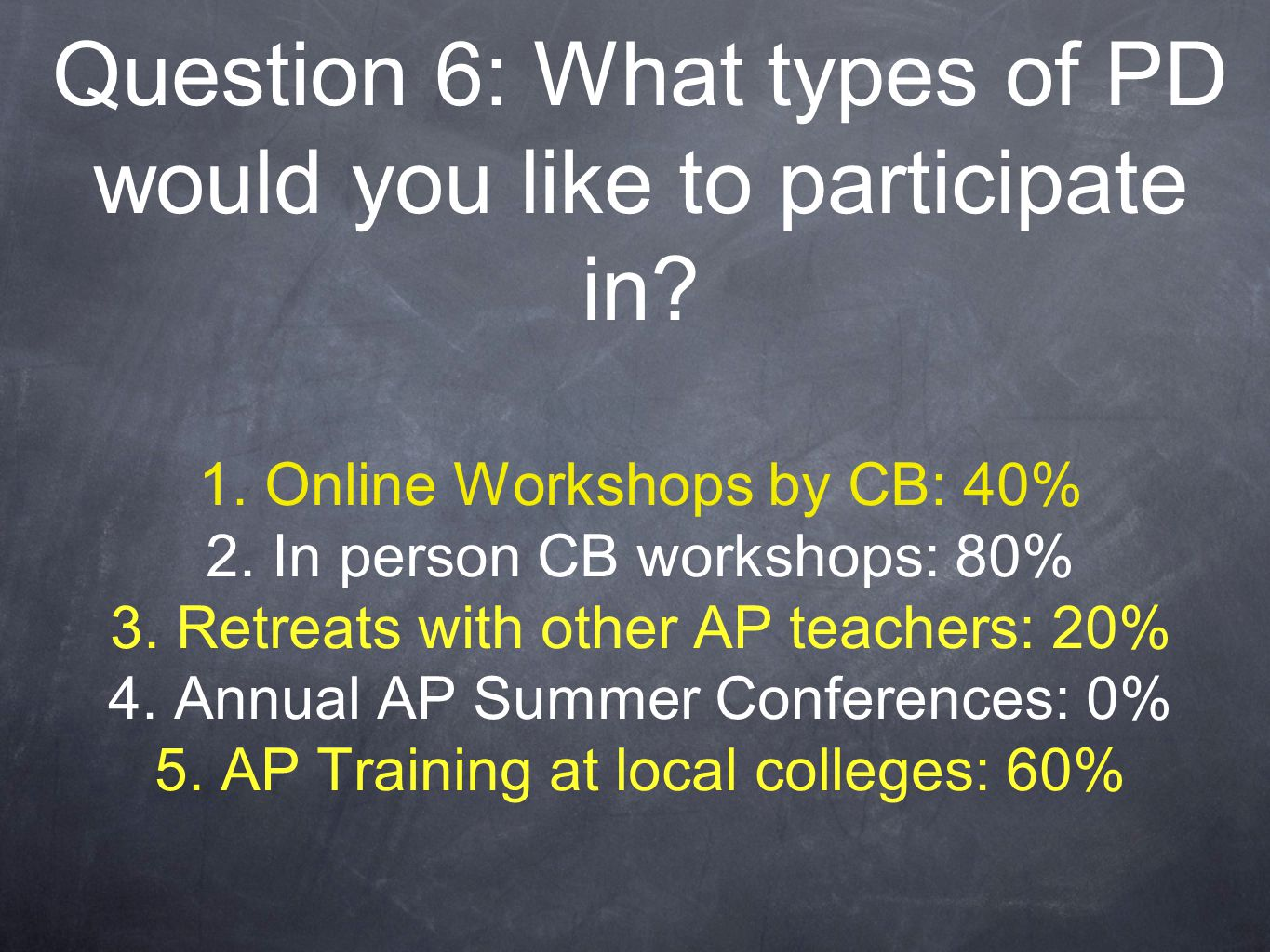 Question 6: What types of PD would you like to participate in.