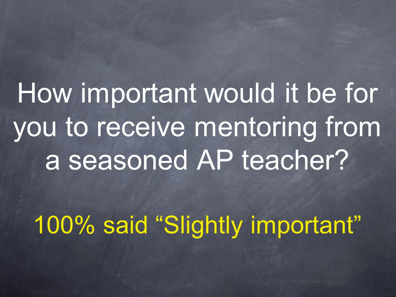 How important would it be for you to receive mentoring from a seasoned AP teacher.
