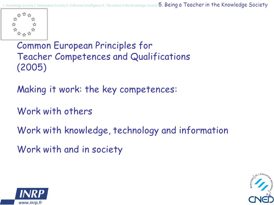 26 1. Knowledge Society 2. Networked Society 3. Collective Intelligence 4. The school in the Knowledge Society 5. Being a Teacher in the Knowledge Soc