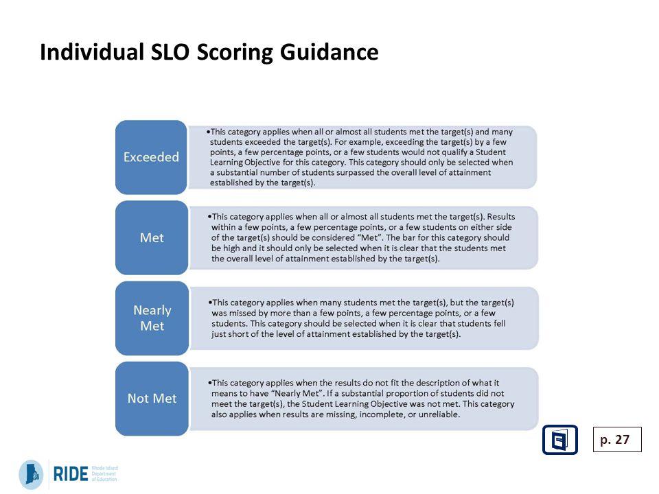 Individual SLO Scoring Guidance p. 27