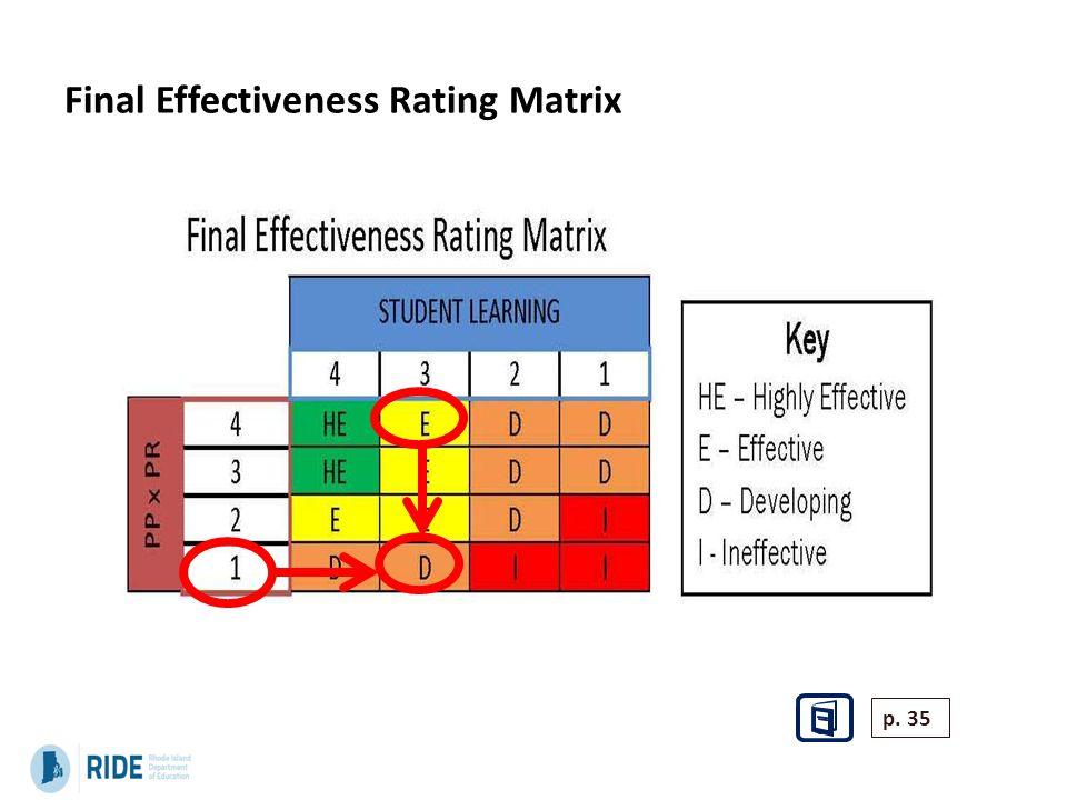 Final Effectiveness Rating Matrix p. 35