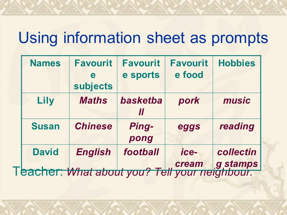 Using information sheet as prompts Teacher: What about you? Tell your neighbour. NamesFavourit e subjects Favourit e sports Favourit e food Hobbies Li
