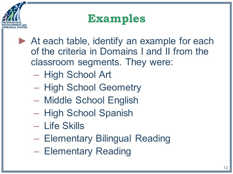 12 Examples ►At each table, identify an example for each of the criteria in Domains I and II from the classroom segments.