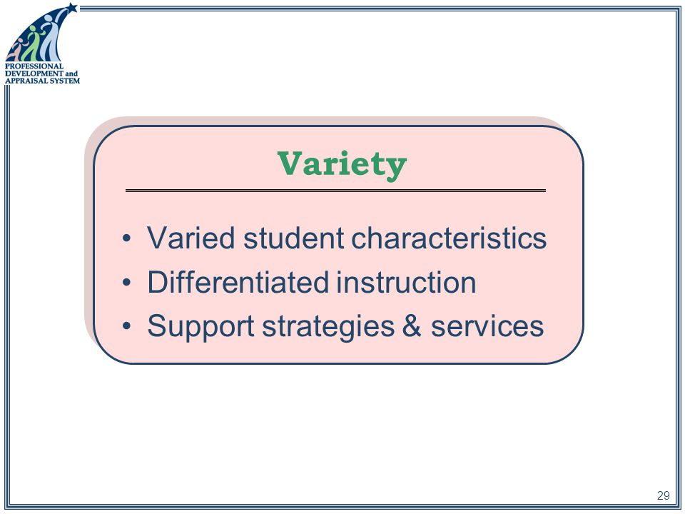 29 Varied student characteristics Differentiated instruction Support strategies & services Variety