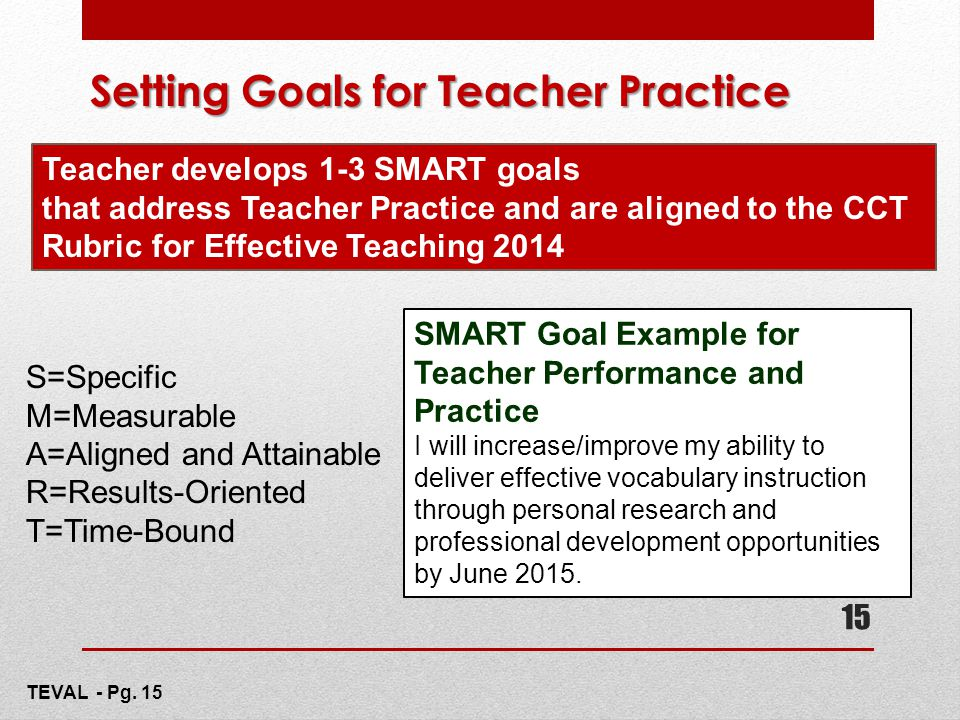 15 Setting Goals for Teacher Practice Teacher develops 1-3 SMART goals that address Teacher Practice and are aligned to the CCT Rubric for Effective T
