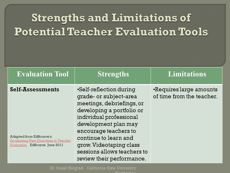Evaluation ToolStrengths Limitations Portfolio Assessments Adapted from EdSource s Envisioning New Directions in Teacher Evaluation.