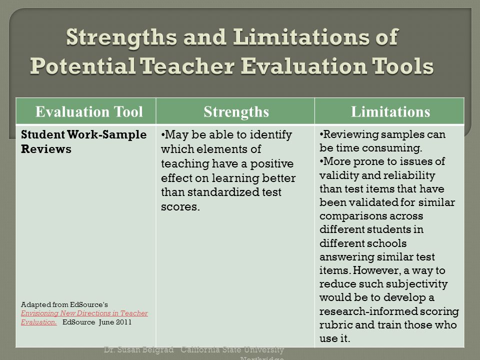 What are four difficulties of test scores as sources of teacher evaluation.
