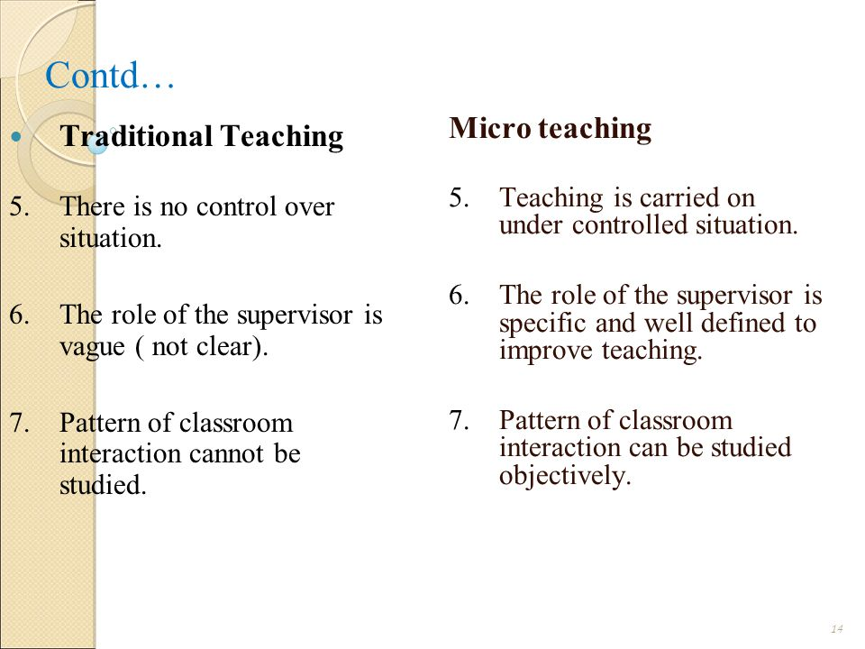 Contd… Micro teaching 5.Teaching is carried on under controlled situation.