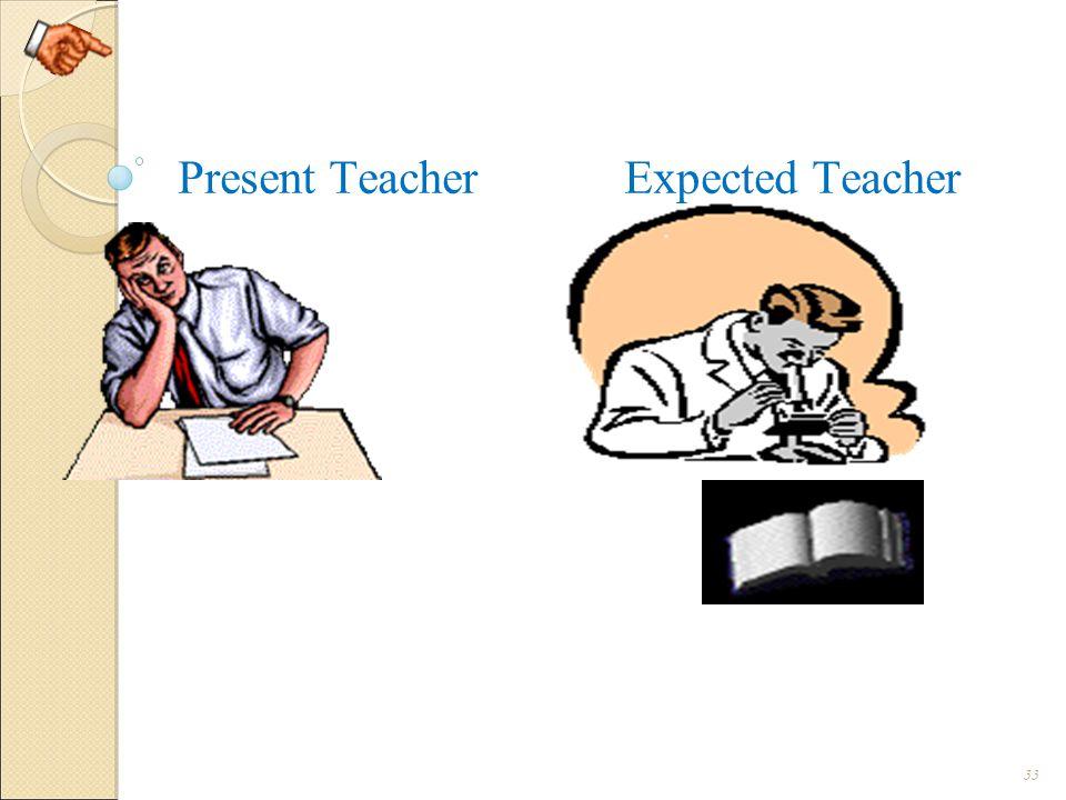 Present Teacher Expected Teacher 33