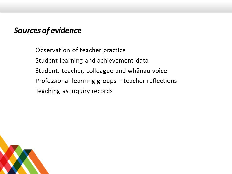 Observation of teacher practice Student learning and achievement data Student, teacher, colleague and whānau voice Professional learning groups – teac