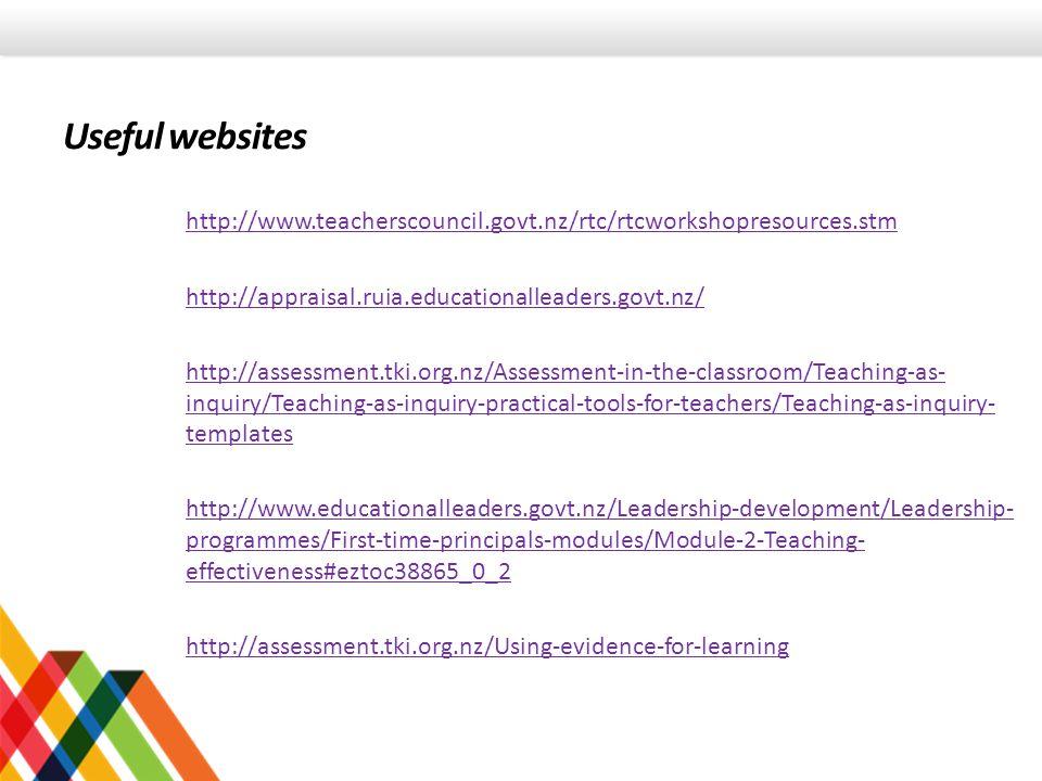 Useful websites http://www.teacherscouncil.govt.nz/rtc/rtcworkshopresources.stm http://appraisal.ruia.educationalleaders.govt.nz/ http://assessment.tki.org.nz/Assessment-in-the-classroom/Teaching-as- inquiry/Teaching-as-inquiry-practical-tools-for-teachers/Teaching-as-inquiry- templates http://www.educationalleaders.govt.nz/Leadership-development/Leadership- programmes/First-time-principals-modules/Module-2-Teaching- effectiveness#eztoc38865_0_2 http://assessment.tki.org.nz/Using-evidence-for-learning