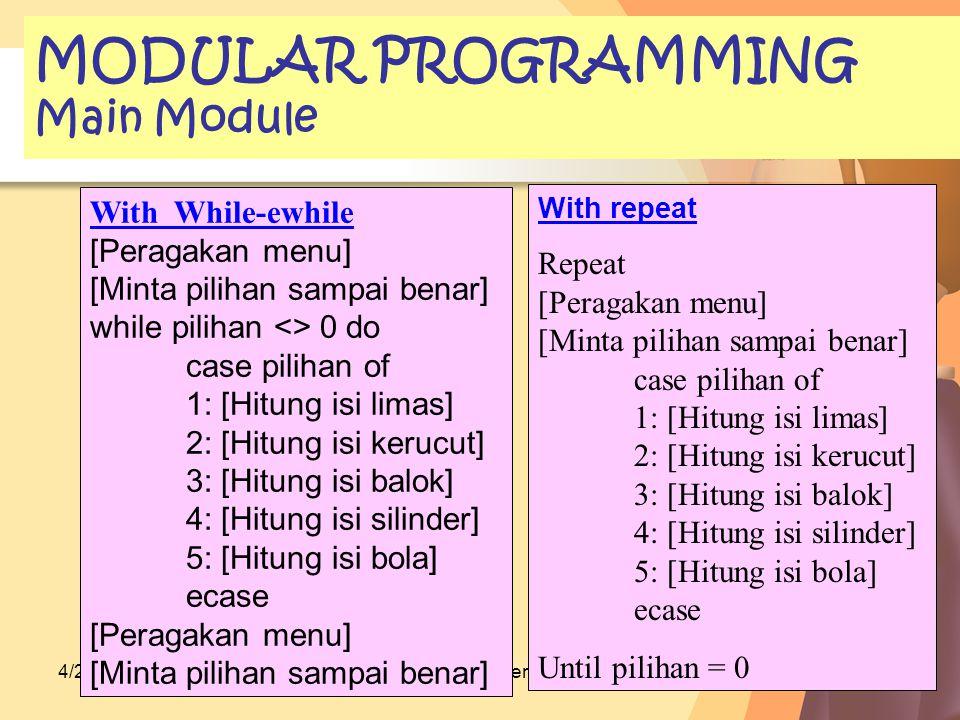 4/2/2015ABR team presentation11 MODULAR PROGRAMMING Main Module With While-ewhile [Peragakan menu] [Minta pilihan sampai benar] while pilihan <> 0 do case pilihan of 1: [Hitung isi limas] 2: [Hitung isi kerucut] 3: [Hitung isi balok] 4: [Hitung isi silinder] 5: [Hitung isi bola] ecase [Peragakan menu] [Minta pilihan sampai benar] With repeat Repeat [Peragakan menu] [Minta pilihan sampai benar] case pilihan of 1: [Hitung isi limas] 2: [Hitung isi kerucut] 3: [Hitung isi balok] 4: [Hitung isi silinder] 5: [Hitung isi bola] ecase Until pilihan = 0