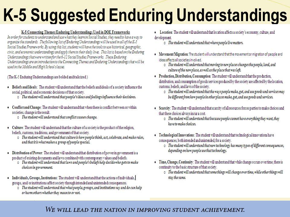 K-5 Suggested Enduring Understandings