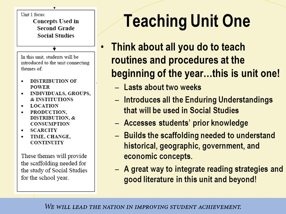 Teaching Unit One Think about all you do to teach routines and procedures at the beginning of the year…this is unit one! – Lasts about two weeks – Int