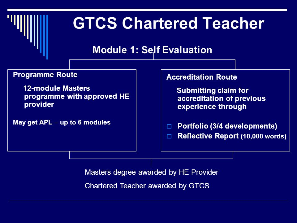 GTCS Chartered Teacher Programme Route 12-module Masters programme with approved HE provider May get APL – up to 6 modules Accreditation Route Submitting claim for accreditation of previous experience through  Portfolio (3/4 developments)  Reflective Report (10,000 words) Masters degree awarded by HE Provider Chartered Teacher awarded by GTCS Module 1: Self Evaluation