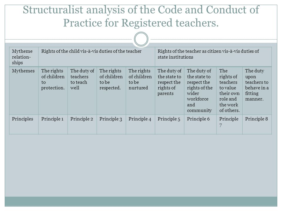 Structuralist analysis of the Code and Conduct of Practice for Registered teachers.