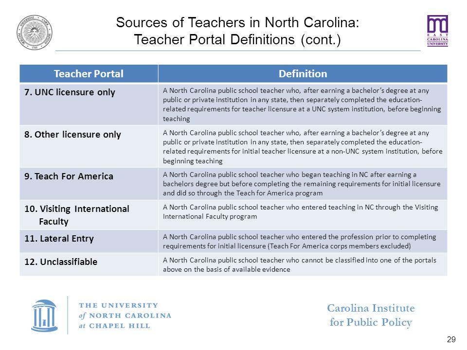 Carolina Institute for Public Policy Sources of Teachers in North Carolina: Teacher Portal Definitions (cont.) Teacher PortalDefinition 7.