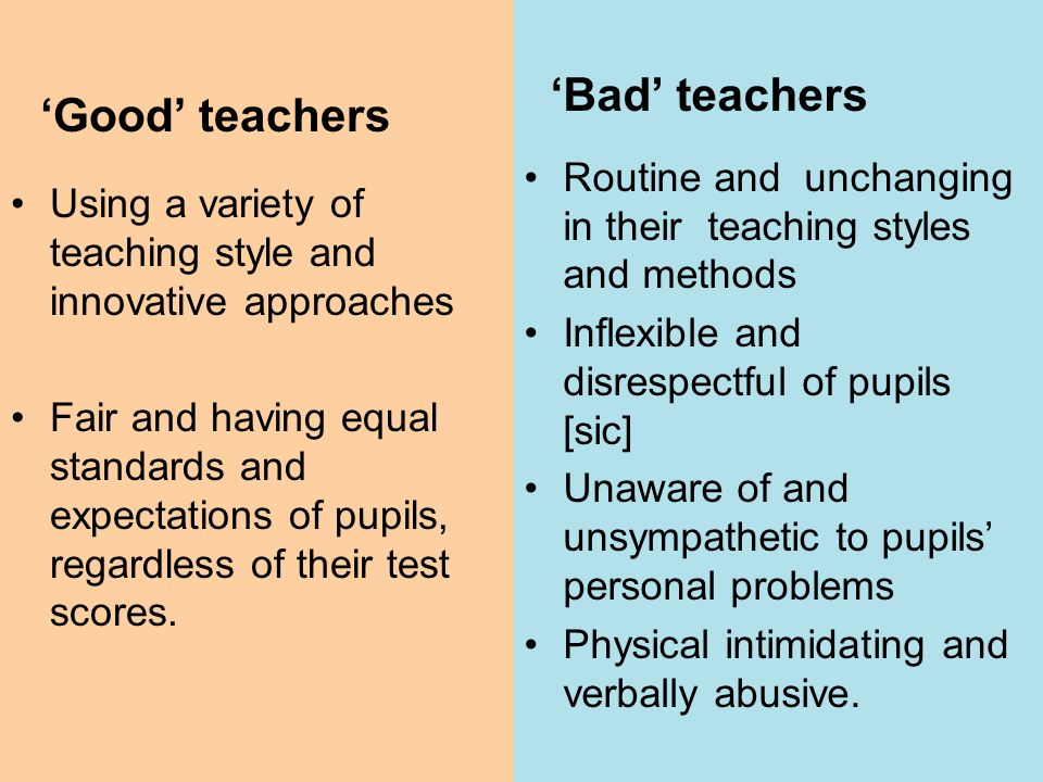 What makes a good teacher Helps us feel Part of the class Protects our rights And prevents name calling Is fair and consistent, Treating everyone equally Is approachable if We have a problem Helps us with our Work even outside Lesson time Believes in use Gives interesting lessons Explains things clearly Treat us with respect And as individual Helps us if we make mistakes Knows our name Has sense of humour Does not take the mickey If we get things wrong Shows an interest in us and What we do outside school Is ready to be flexible and acknowledge Mistakes if he makes any Is prepared to acknowledge He does not know everything