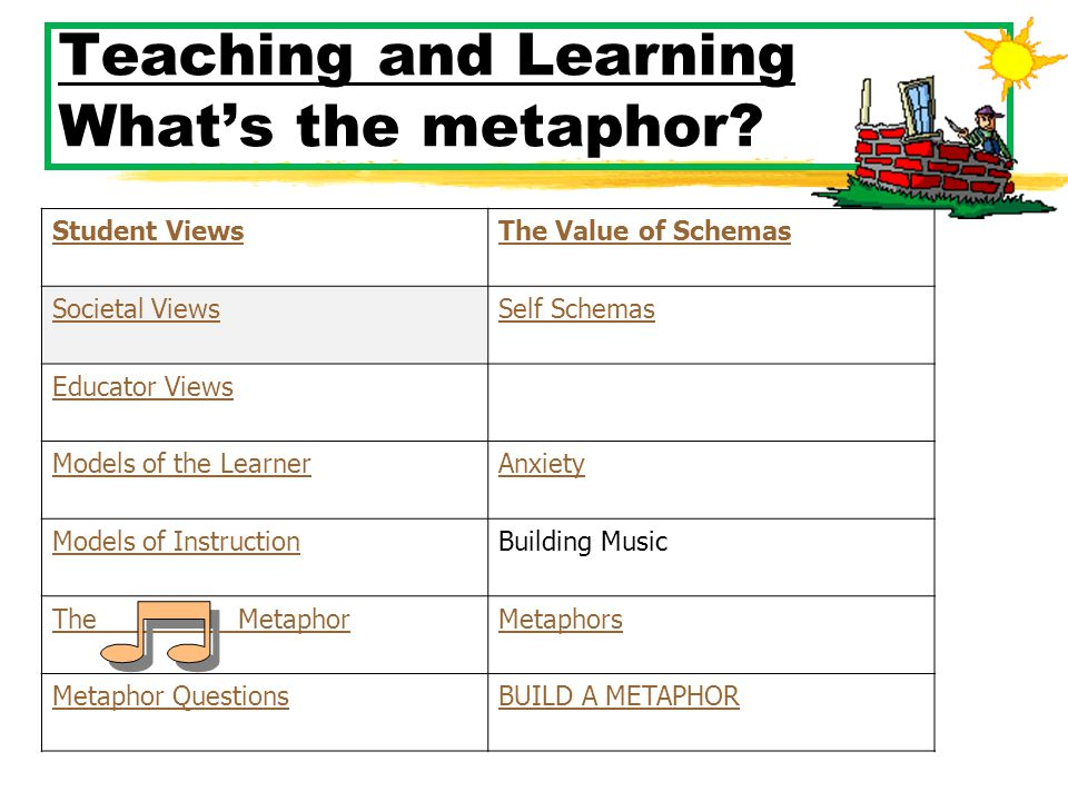 Teaching and Learning What's the metaphor.