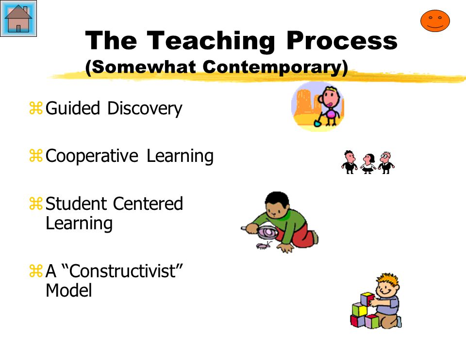 The Teaching Process (Somewhat Traditional) zDrill zDirect Instruction zTelling zThe Mug & Jug Model