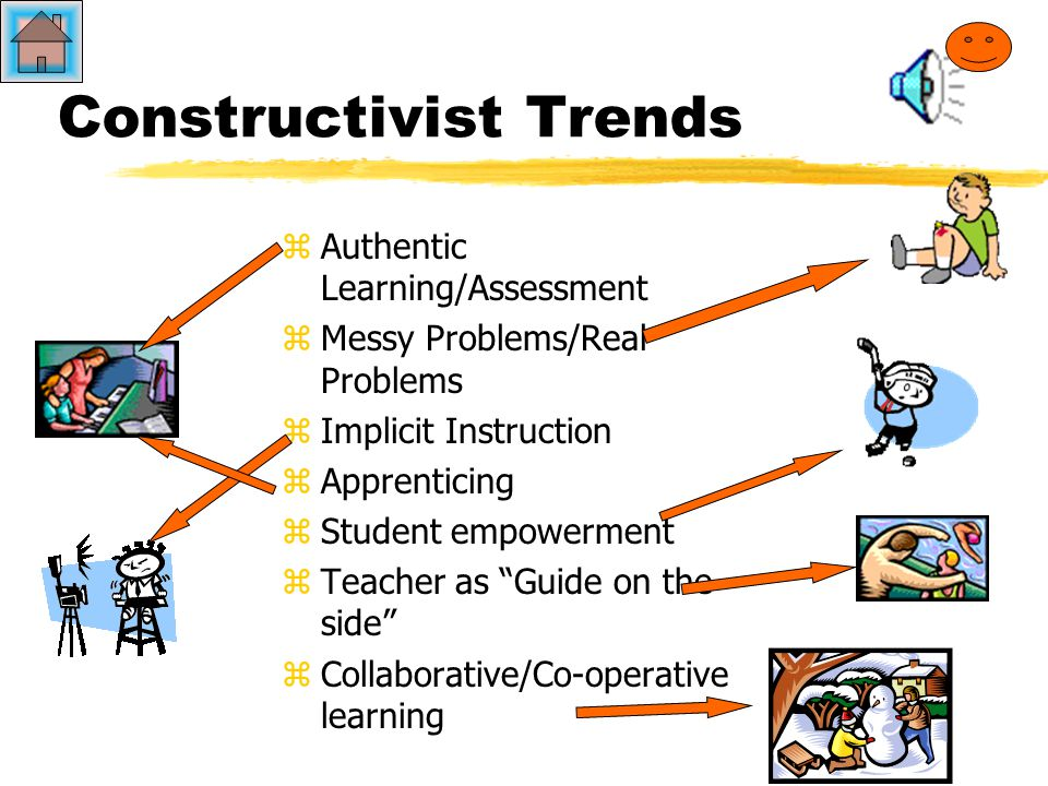 The Teaching Process (Somewhat Contemporary) zGuided Discovery zCooperative Learning zStudent Centered Learning zA Constructivist Model