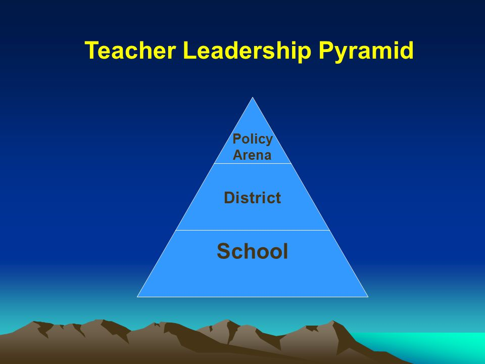Policy Arena District School Teacher Leadership Pyramid