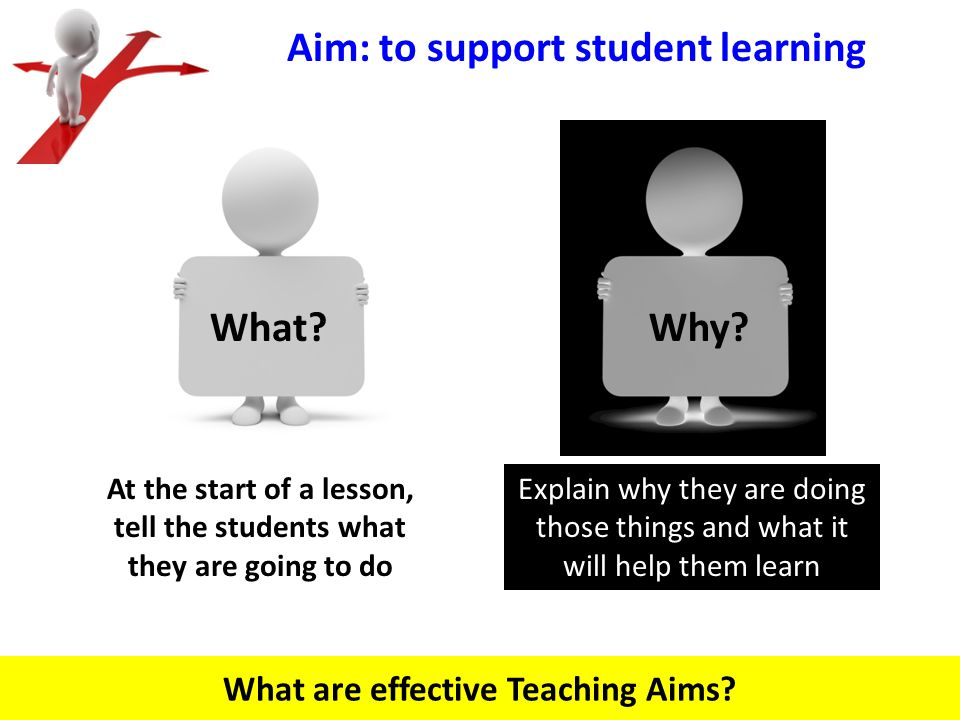 What are effective Teaching Aims. Aim: to support student learning What Why.
