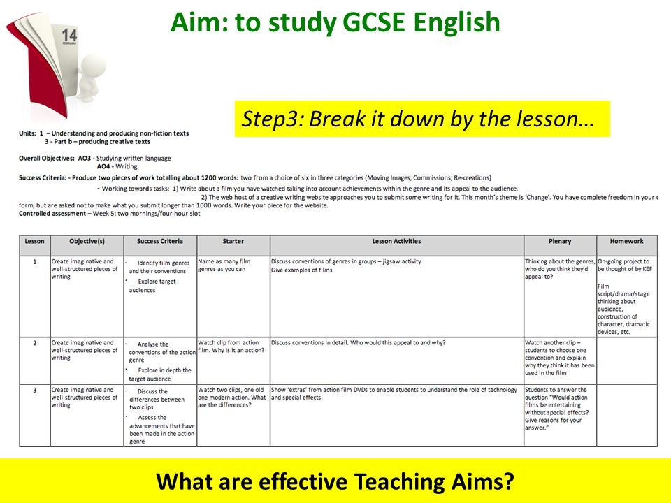 What are effective Teaching Aims Step3: Break it down by the lesson… Aim: to study GCSE English