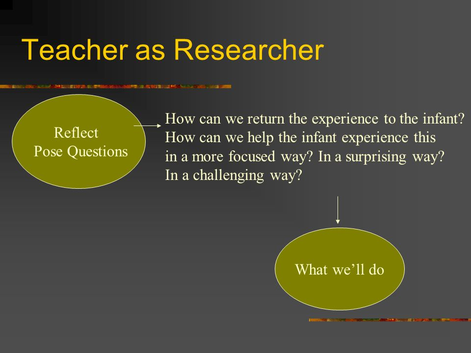 Teacher as Researcher Observe / Ask Hold the encounter for the infant: Document What schemes / strategies do they use.