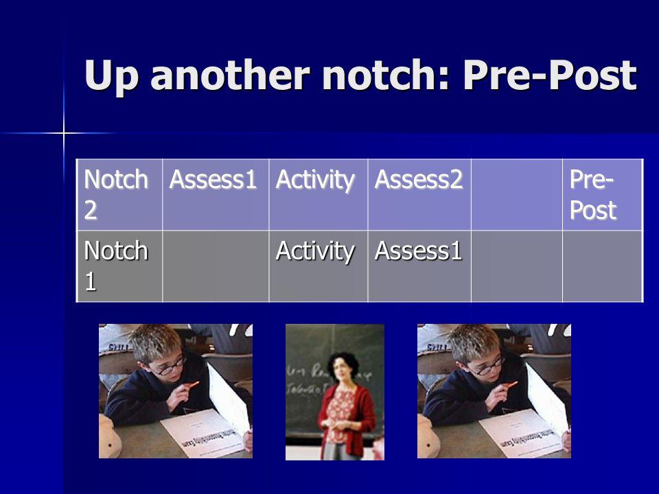 Up another notch: Pre-Post Notch 2 Assess1ActivityAssess2 Pre- Post Notch 1 ActivityAssess1