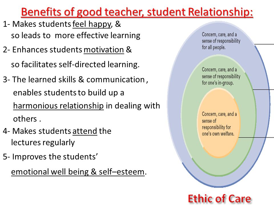 Benefits of good teacher, student Relationship: 1- Makes students feel happy, & so leads to more effective learning 2- Enhances students motivation &