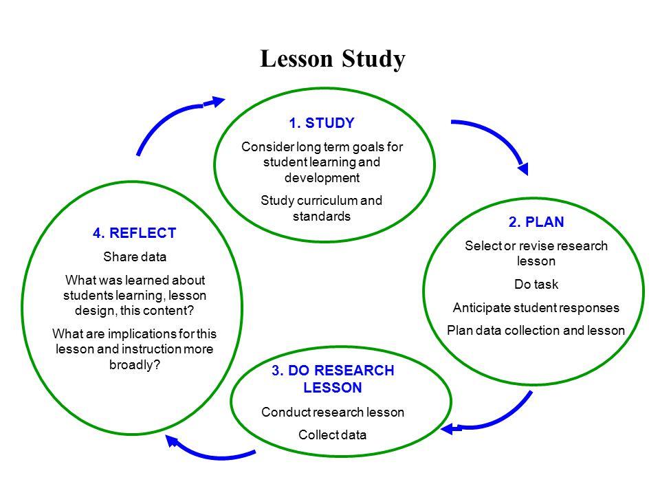 Lesson Study 1.