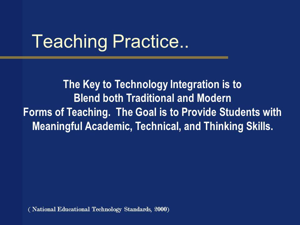 Teaching Practice..