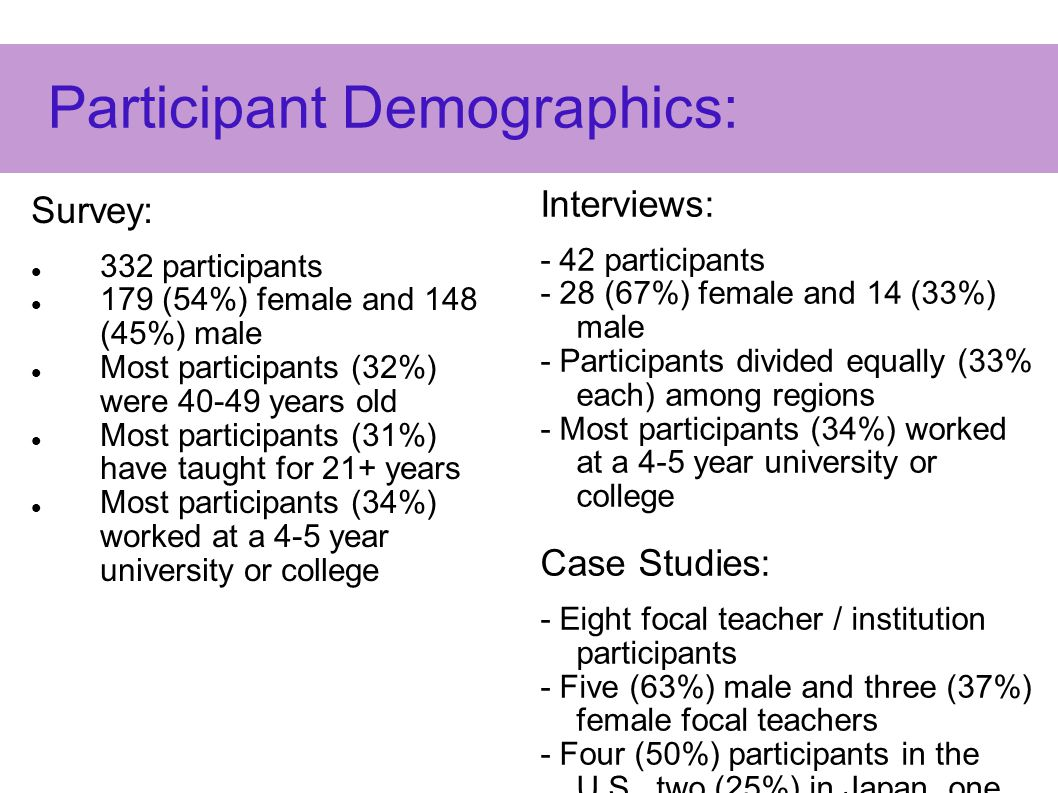 Participant Demographics: Survey: 332 participants 179 (54%) female and 148 (45%) male Most participants (32%) were 40-49 years old Most participants (31%) have taught for 21+ years Most participants (34%) worked at a 4-5 year university or college Interviews: - 42 participants - 28 (67%) female and 14 (33%) male - Participants divided equally (33% each) among regions - Most participants (34%) worked at a 4-5 year university or college Case Studies: - Eight focal teacher / institution participants - Five (63%) male and three (37%) female focal teachers - Four (50%) participants in the U.S., two (25%) in Japan, one (13%) each in Brazil and Mexico - Most participants (five, or 63%) worked at a 4-5 year university or college