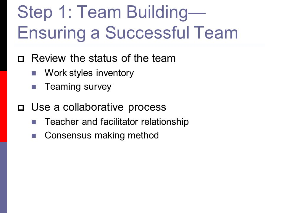 Step 1: Team Building— Ensuring a Successful Team  Review the status of the team Work styles inventory Teaming survey  Use a collaborative process Teacher and facilitator relationship Consensus making method