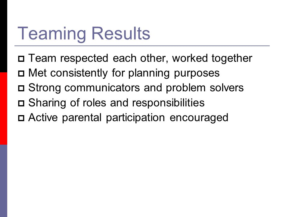 Teaming Results  Team respected each other, worked together  Met consistently for planning purposes  Strong communicators and problem solvers  Sharing of roles and responsibilities  Active parental participation encouraged