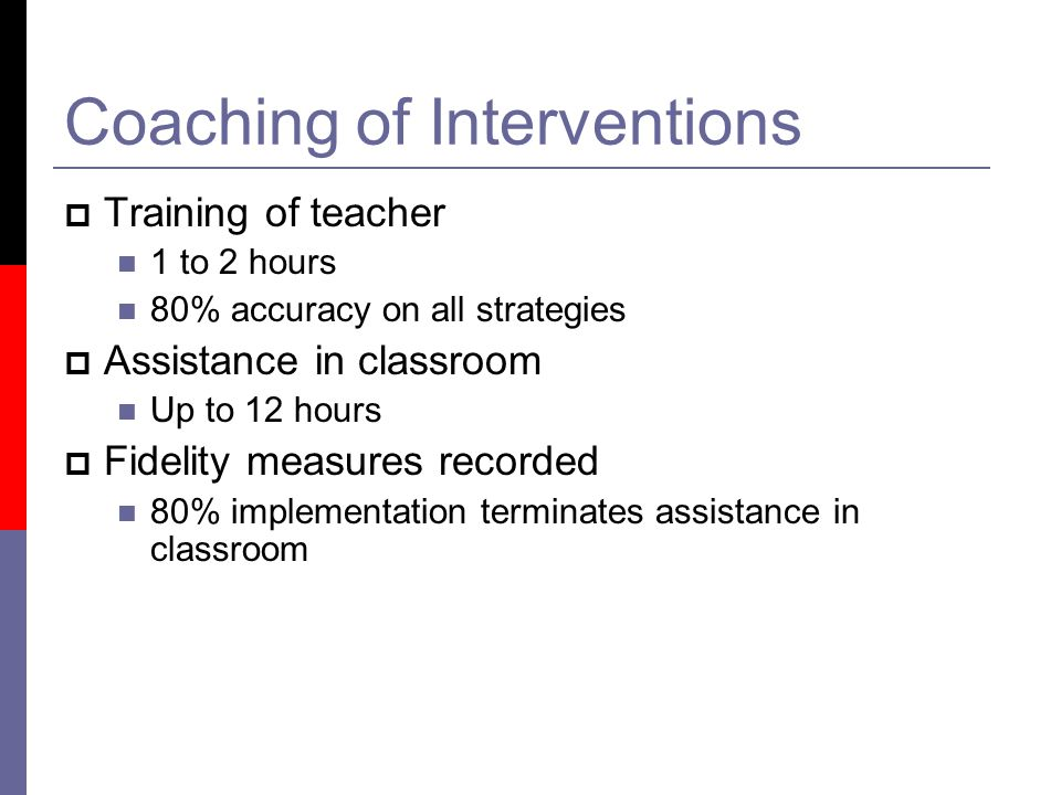 Coaching of Interventions  Training of teacher 1 to 2 hours 80% accuracy on all strategies  Assistance in classroom Up to 12 hours  Fidelity measures recorded 80% implementation terminates assistance in classroom