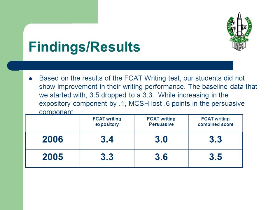 Findings/Results Based on the results of the FCAT Writing test, our students did not show improvement in their writing performance.