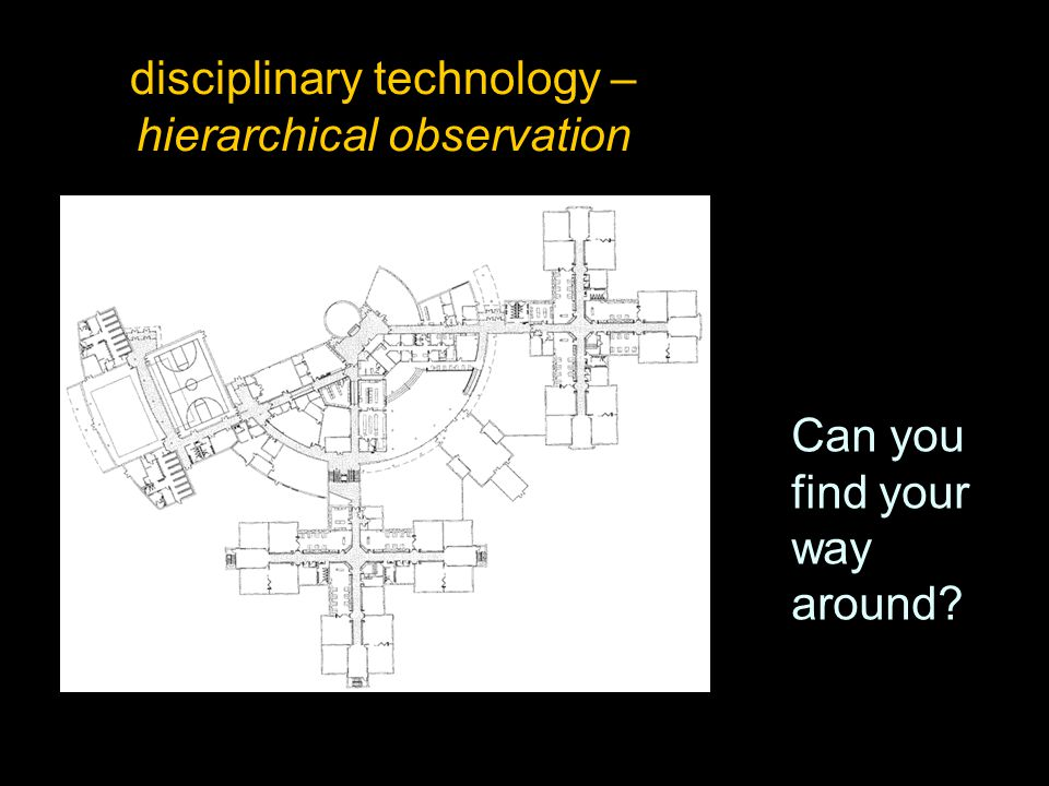 disciplinary technology – hierarchical observation Can you find your way around?