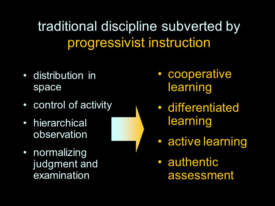 traditional discipline subverted by progressivist instruction distribution in space control of activity hierarchical observation normalizing judgment