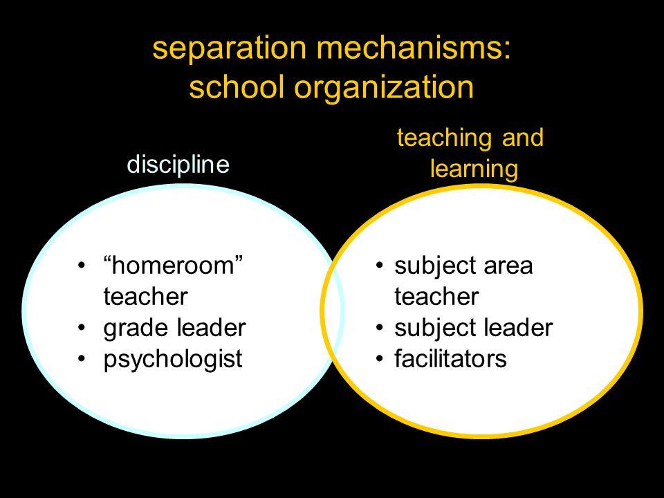 subject area teacher subject leader facilitators separation mechanisms: school organization homeroom teacher grade leader psychologist discipline teaching and learning