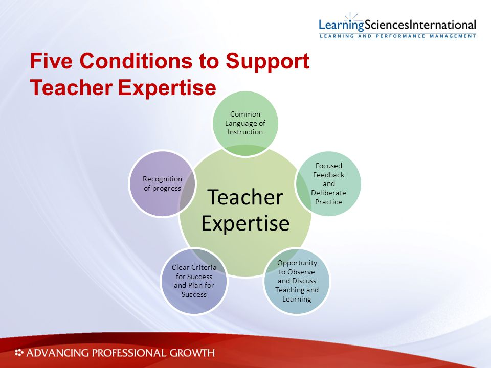 Five Conditions to Support Teacher Expertise Teacher Expertise Common Language of Instruction Focused Feedback and Deliberate Practice Opportunity to Observe and Discuss Teaching and Learning Clear Criteria for Success and Plan for Success Recognition of progress