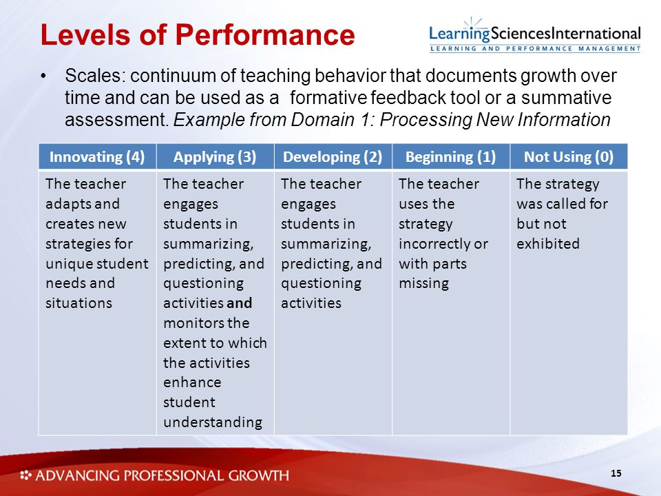 Levels of Performance Scales: continuum of teaching behavior that documents growth over time and can be used as a formative feedback tool or a summati