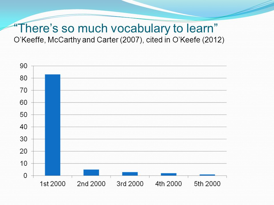 There's so much vocabulary to learn O'Keeffe, McCarthy and Carter (2007), cited in O'Keefe (2012)