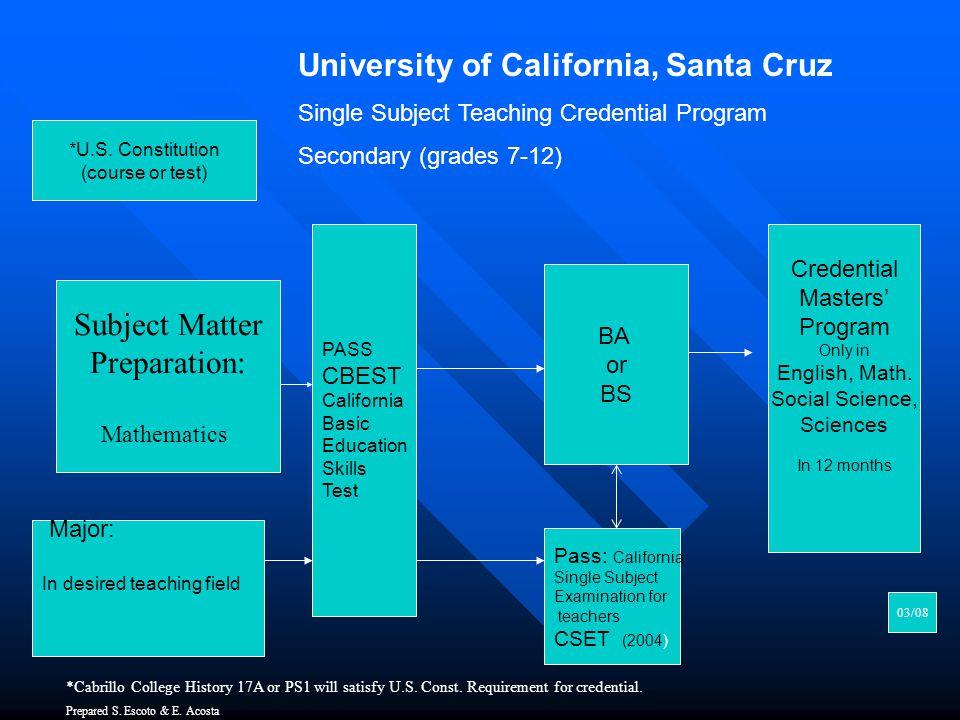 Major: In desired teaching field *U.S.
