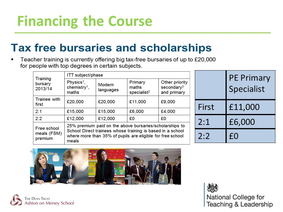 Financing the Course PE Primary Specialist First£11,000 2:1£6,000 2:2£0