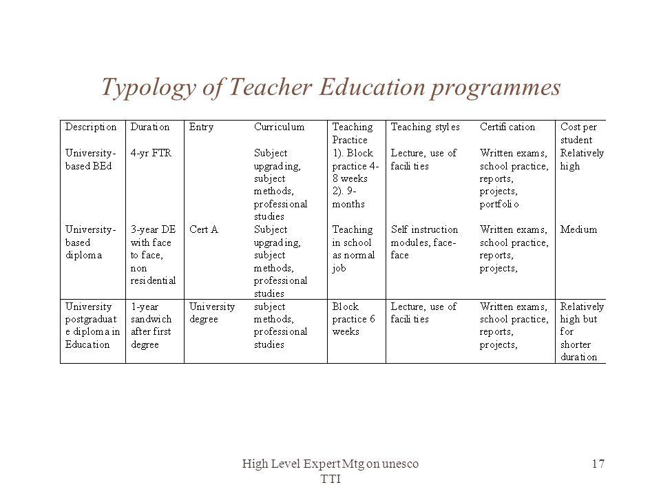 High Level Expert Mtg on unesco TTI 17 Typology of Teacher Education programmes