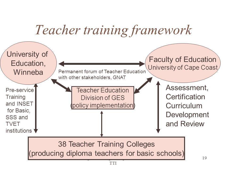 High Level Expert Mtg on unesco TTI 19 Teacher training framework Teacher Education Division of GES (policy implementation) 38 Teacher Training Colleg