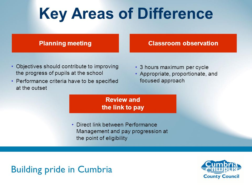 Building pride in Cumbria Do not use fonts other than Arial for your presentations Key Areas of Difference Planning meeting Objectives should contribute to improving the progress of pupils at the school Performance criteria have to be specified at the outset 3 hours maximum per cycle Appropriate, proportionate, and focused approach Review and the link to pay Direct link between Performance Management and pay progression at the point of eligibility Classroom observation