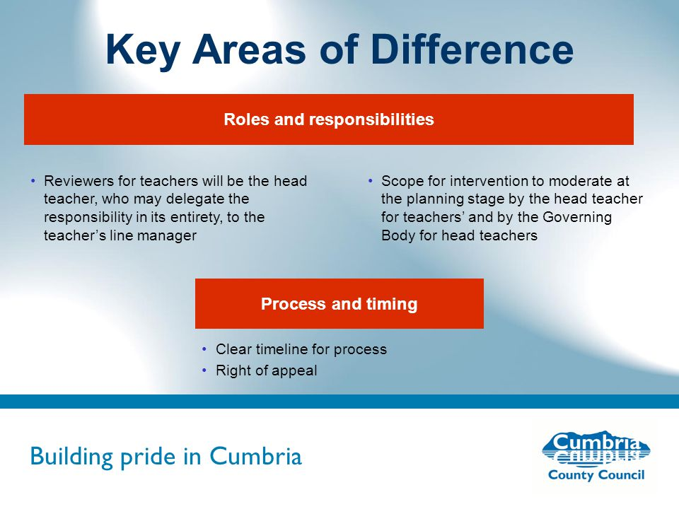 Building pride in Cumbria Do not use fonts other than Arial for your presentations Key Areas of Difference Clear timeline for process Right of appeal Process and timing Reviewers for teachers will be the head teacher, who may delegate the responsibility in its entirety, to the teacher's line manager Roles and responsibilities Scope for intervention to moderate at the planning stage by the head teacher for teachers' and by the Governing Body for head teachers